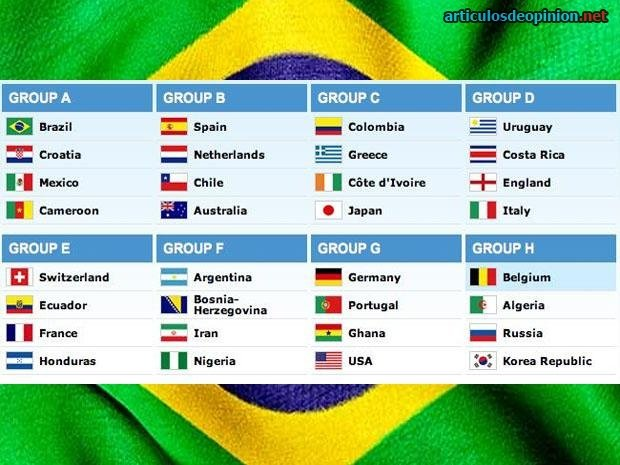 Grupos del Mundial de Brasil