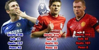 Lampard, Scholes y Gerrard
