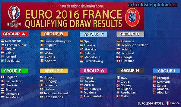 Clasificación Eurocopa 2016