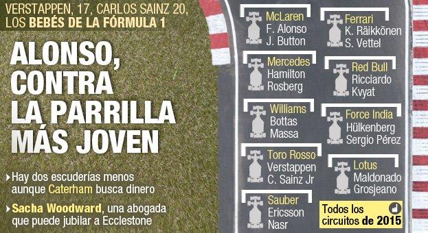 Parrilla fórmula 1 2015