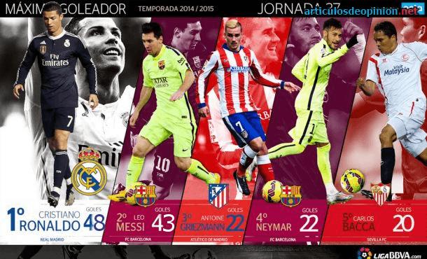 Goleadores de la Liga BBVA 2014-15