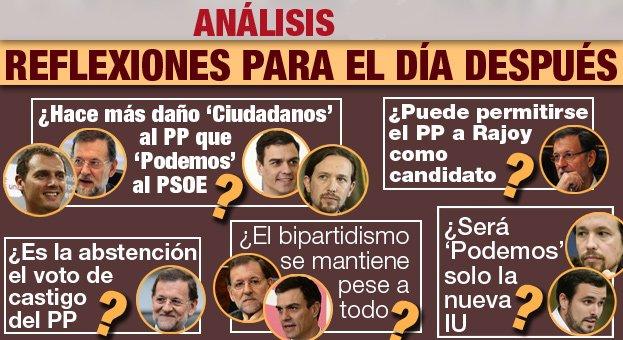 Reflexiones elecciones 2015