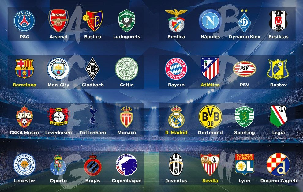 Champions 2016-17