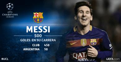 Máximos goleadores de la Liga Santander 2016-17