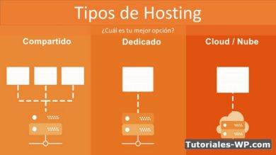 Hosting Compartido vs VPS vs Dedicado vs Cloud