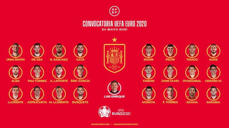 El 1 por 1 de la selección en la Eurocopa 2020